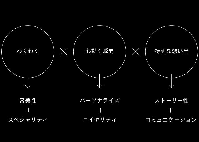 小田急電鉄 OPカード<br>Christmas Card 201802
